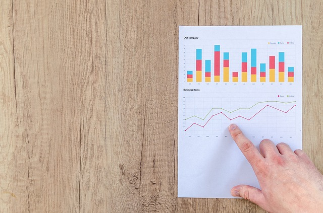 finanční statistiky
